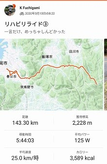 Screenshot_2020-03-20-18-26-48-484_com.strava