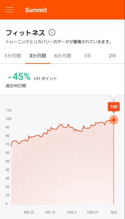 Screenshot_20191109-153355_Strava