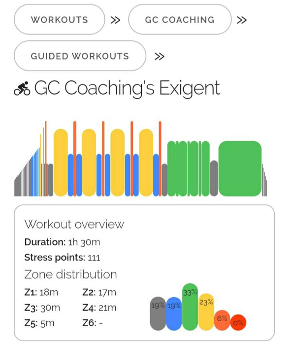 GC coaching's exigent2