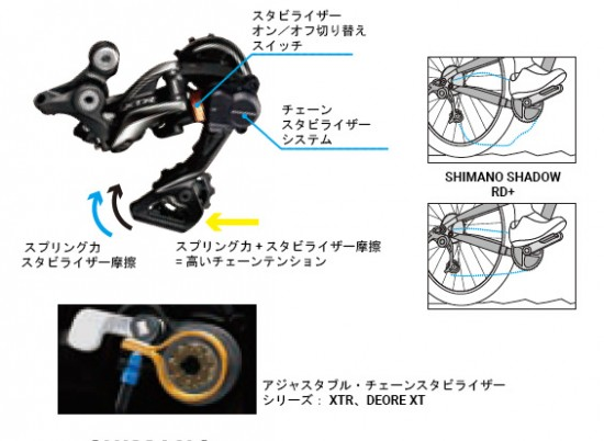 shimano-shadow-rd-plus-ja-jp