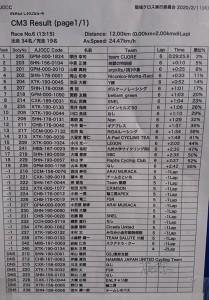 200211inagcross_result