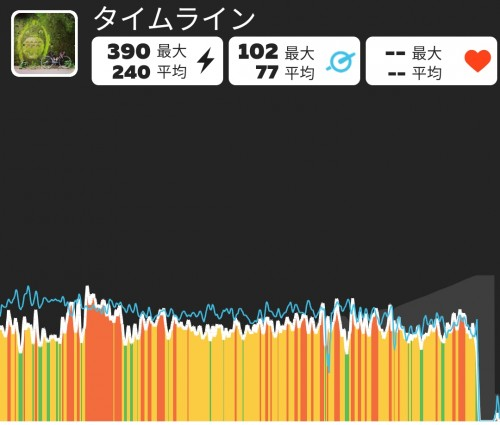 Screenshot_20201117_154414_com.zwift.android.prod